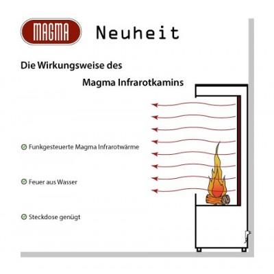 Magma S elektrický krb